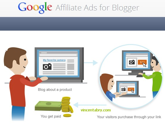 Google Affiliate Ads for Blogger