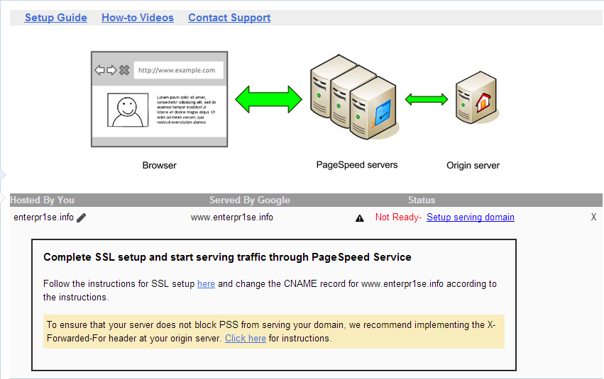 google pagespeed service