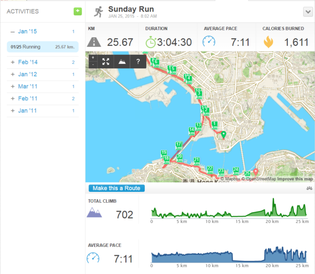 runkeeper web detail