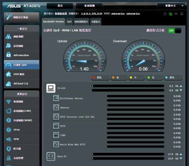 asus rt-ac87u bandwidth monitor