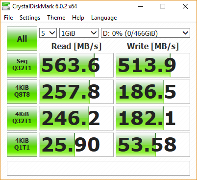 sandisk extreme portable ssd 500gb usb 3.1 type a speed test
